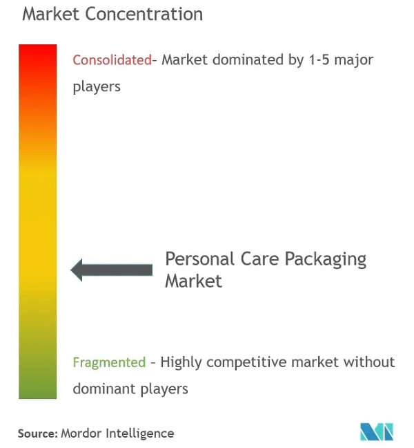 personal care packaging market_01