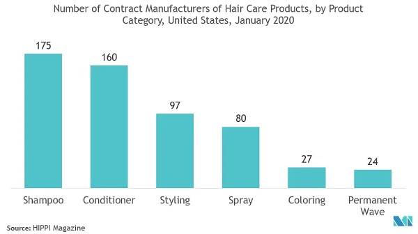 personal care packaging market_02